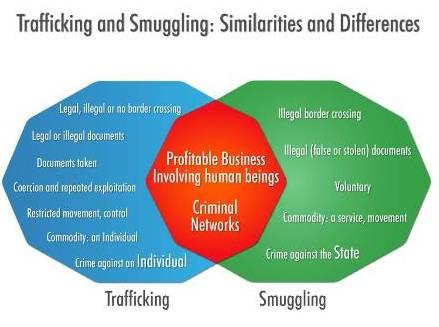 Image result for human trafficking understanding